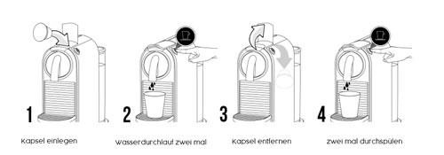 reinigungskapsel-anleitung